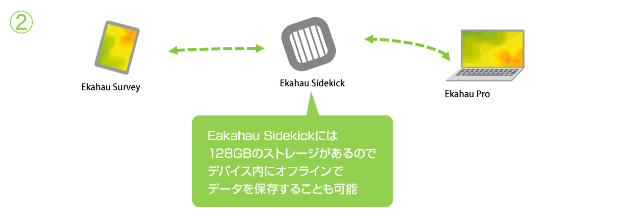 EC-PACK - IBS Japan株式会社
