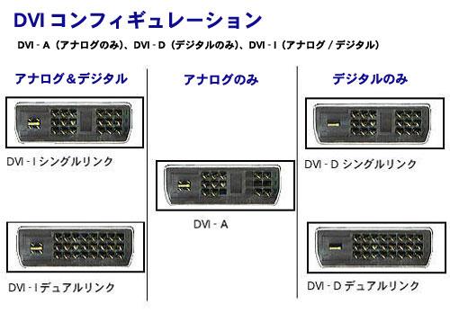 http://www.ibsjapan.co.jp/products/file/CTLDVI-I-MM-3/DVI_1.jpg